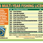 Walmart Fishing License Cost