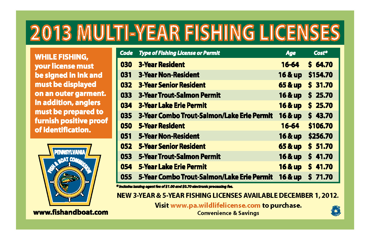 How Much Does a Walmart Fishing License Cost? • Fishing